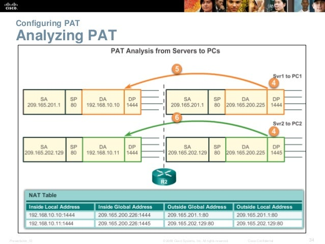 Configuring PAT  Analyzing PAT  Presentation_ID © 2008 Cisco Systems, Inc. All rights reserved. Cisco Confidential 34