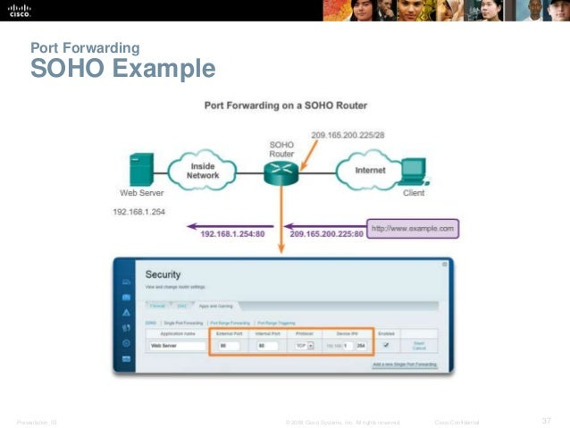 Port Forwarding  SOHO Example  Presentation_ID © 2008 Cisco Systems, Inc. All rights reserved. Cisco Confidential 37