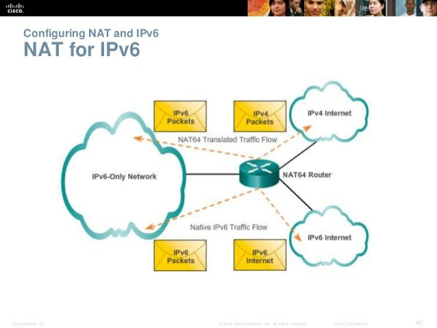 Configuring NAT and IPv6  NAT for IPv6  Presentation_ID © 2008 Cisco Systems, Inc. All rights reserved. Cisco Confidential...