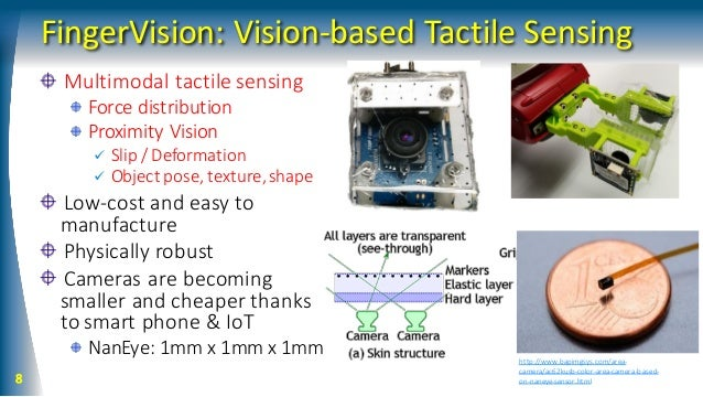 How to Use FingerVision in Learning Grasping? Grasping (picking up) structure: Deciding a grasp pose (vision) Reaching gri...
