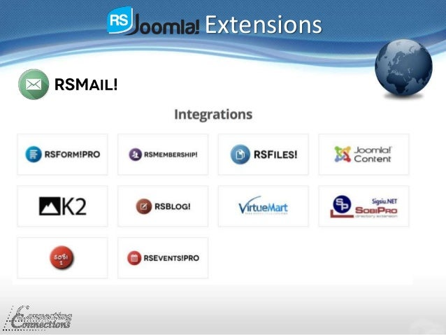 Extensions Plugins and Modules: • 1 • 2 • 3 • 4 • 5 • 6