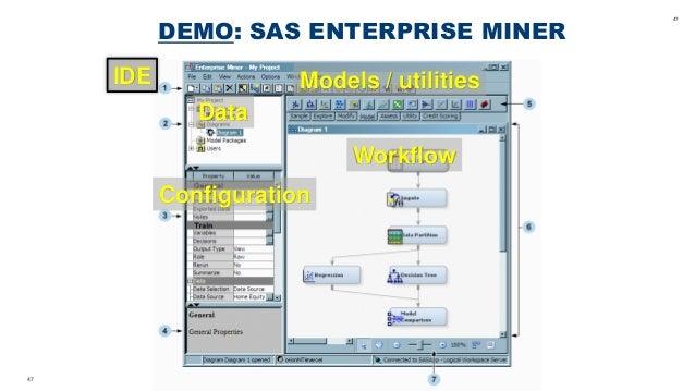 Predictive Modeling With Sas Enterprise Miner Pdf