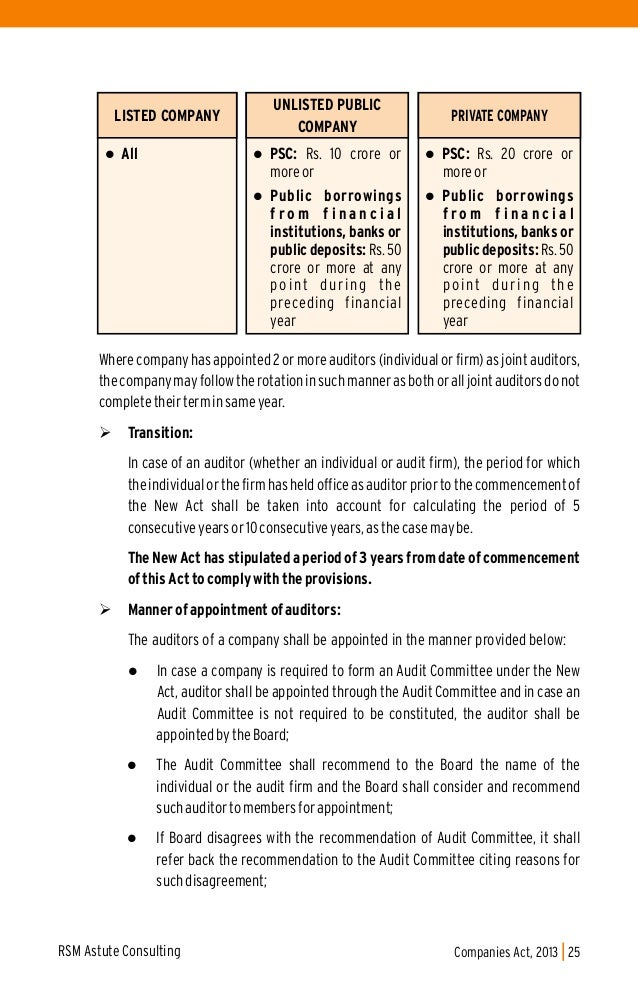 RSM India - (India) Companies Act, 2013 - A Regulatory ...