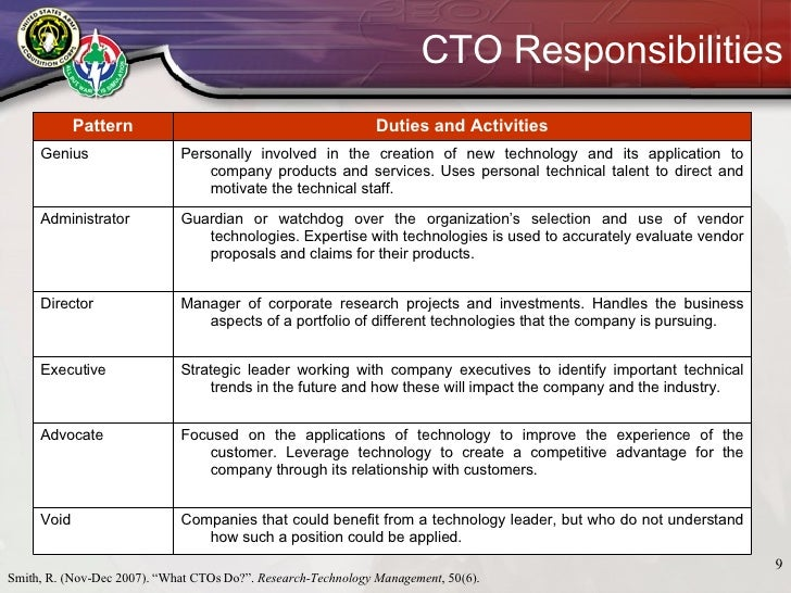 The Role of the CTO in a Growing Organization – Cto Job Description
