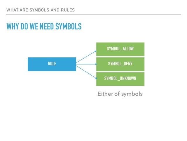 Rspamd Symbols