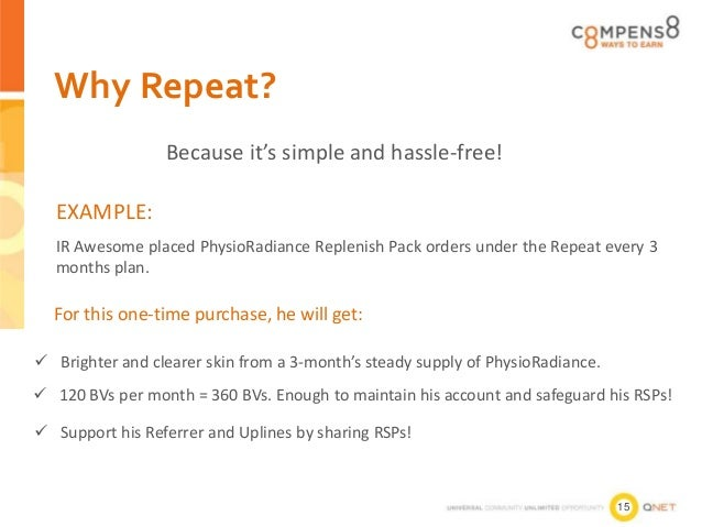 QNET Repeat Sales Plan Repeat For MORE – Simple Sales Plan