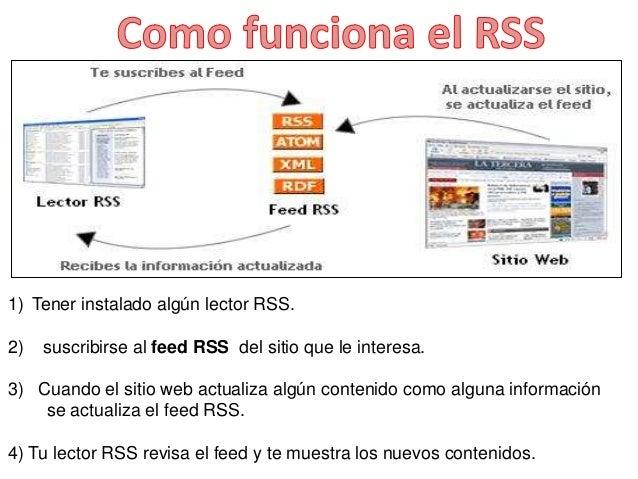 Rss Slide 3
