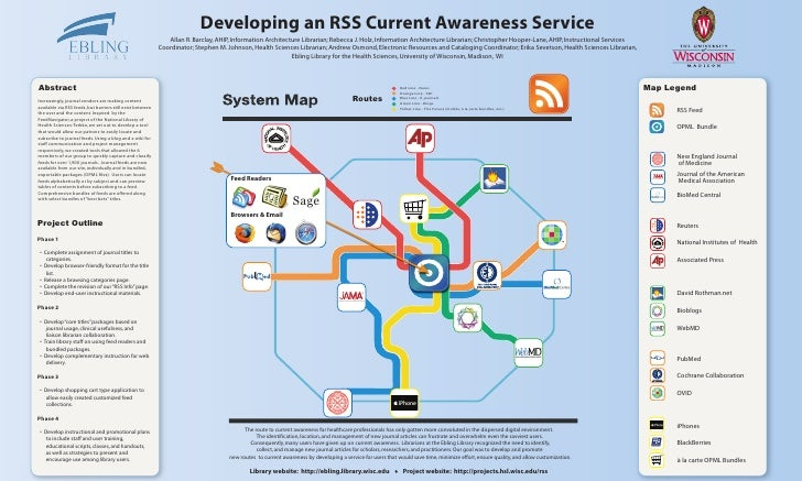 Developing an RSS Current Awareness Service                                                                Allan R. Barcla...