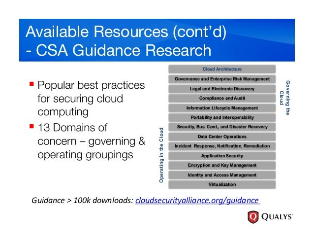cloud computing security research papers