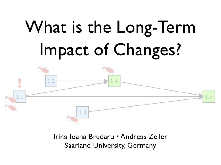 What is the Long-Term  Impact of Changes?       Irina Ioana Brudaru • Andreas Zeller        Saarland University, Germany