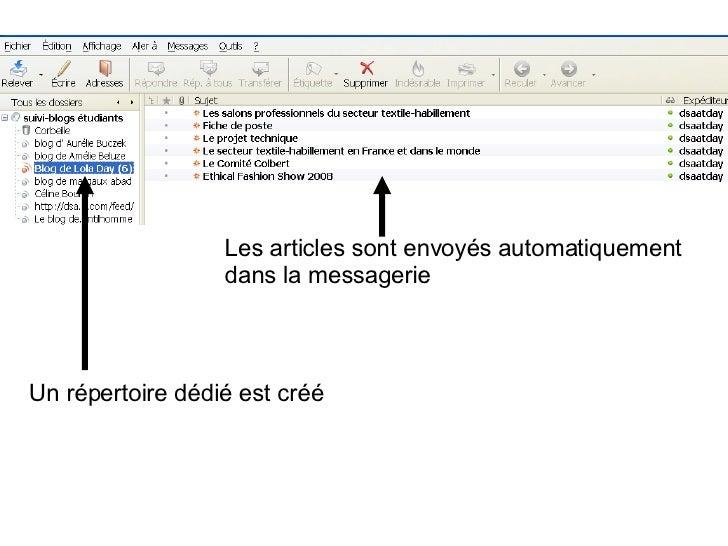 Un répertoire dédié est créé Les articles sont envoyés automatiquement dans la messagerie