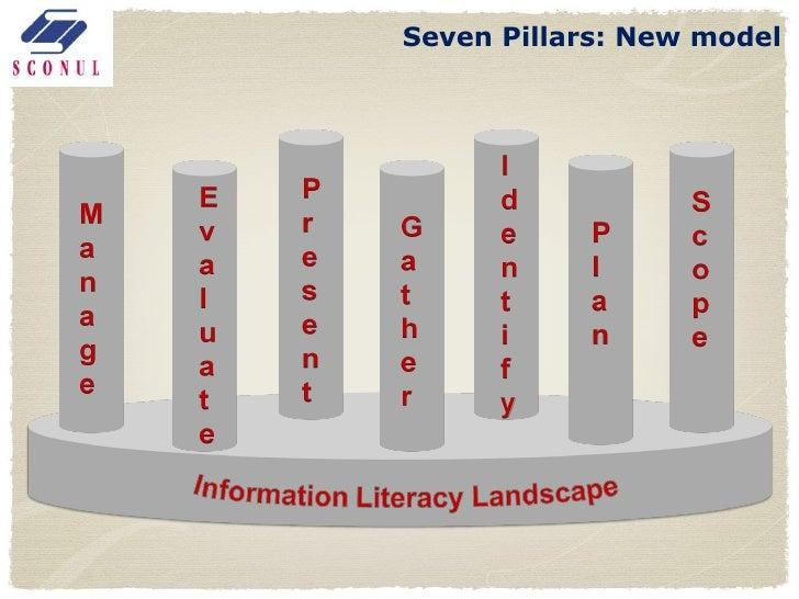 the seven pillars of health pdf