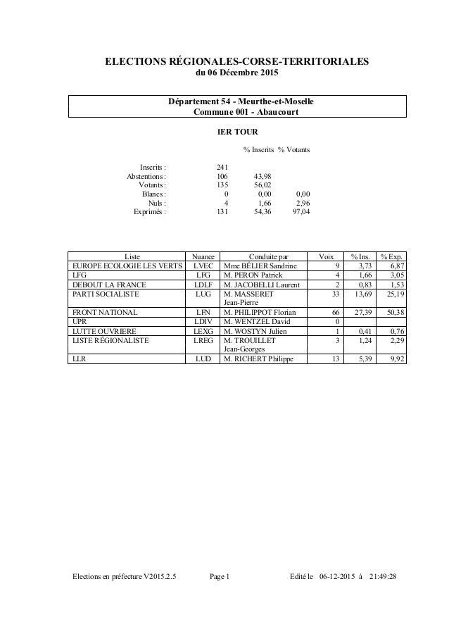 ELECTIONS RÉGIONALES-CORSE-TERRITORIALES du 06 Décembre 2015 Département 54 - Meurthe-et-Moselle Commune 001 - Abaucourt 1...