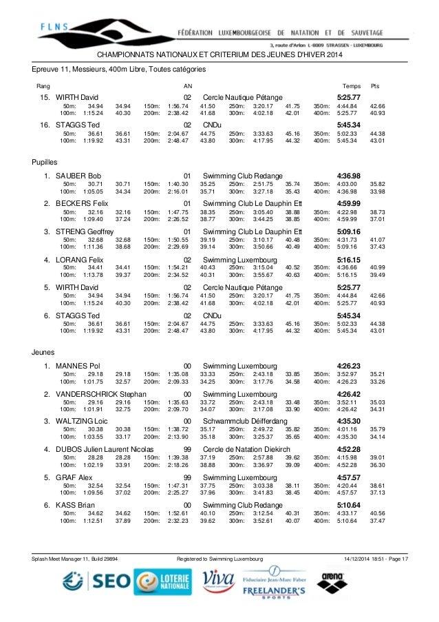 CHAMPIONNATS NATIONAUX ET CRITERIUM DES JEUNES D'HIVER 2014  Epreuve 11, Messieurs, 400m Libre, Toutes catégories  Rang AN...