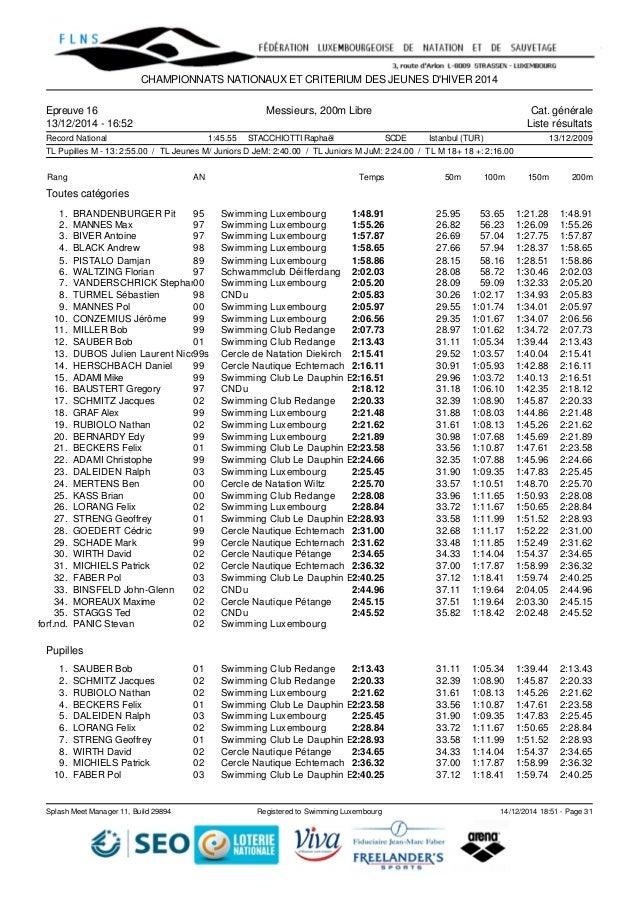 CHAMPIONNATS NATIONAUX ET CRITERIUM DES JEUNES D'HIVER 2014  Epreuve 16 Messieurs, 200m Libre Cat. générale  13/12/2014 - ...