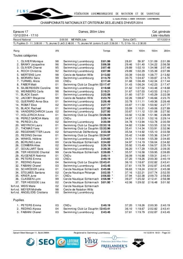CHAMPIONNATS NATIONAUX ET CRITERIUM DES JEUNES D'HIVER 2014  Epreuve 17 Dames, 200m Libre Cat. générale  13/12/2014 - 17:1...
