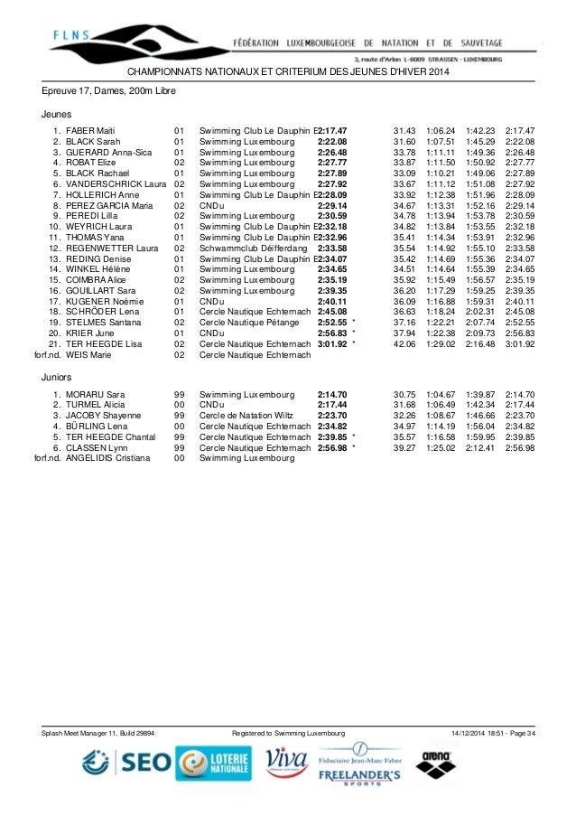 CHAMPIONNATS NATIONAUX ET CRITERIUM DES JEUNES D'HIVER 2014  Epreuve 17, Dames, 200m Libre  Jeunes  1. FABER Maiti 01 Swim...
