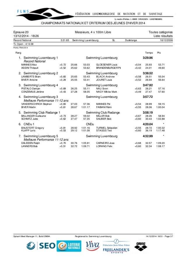 CHAMPIONNATS NATIONAUX ET CRITERIUM DES JEUNES D'HIVER 2014  Epreuve 20 Messieurs, 4 x 100m Libre Toutes catégories  13/12...