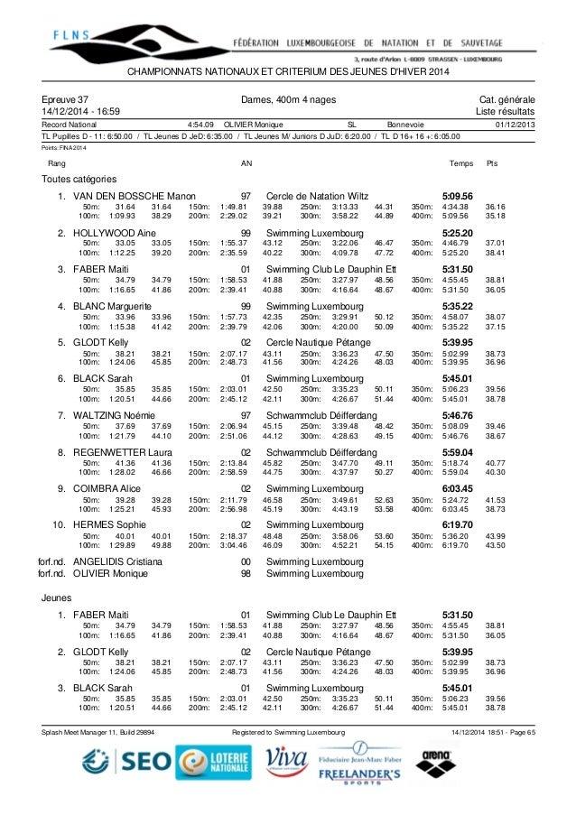 Résultats ch2014