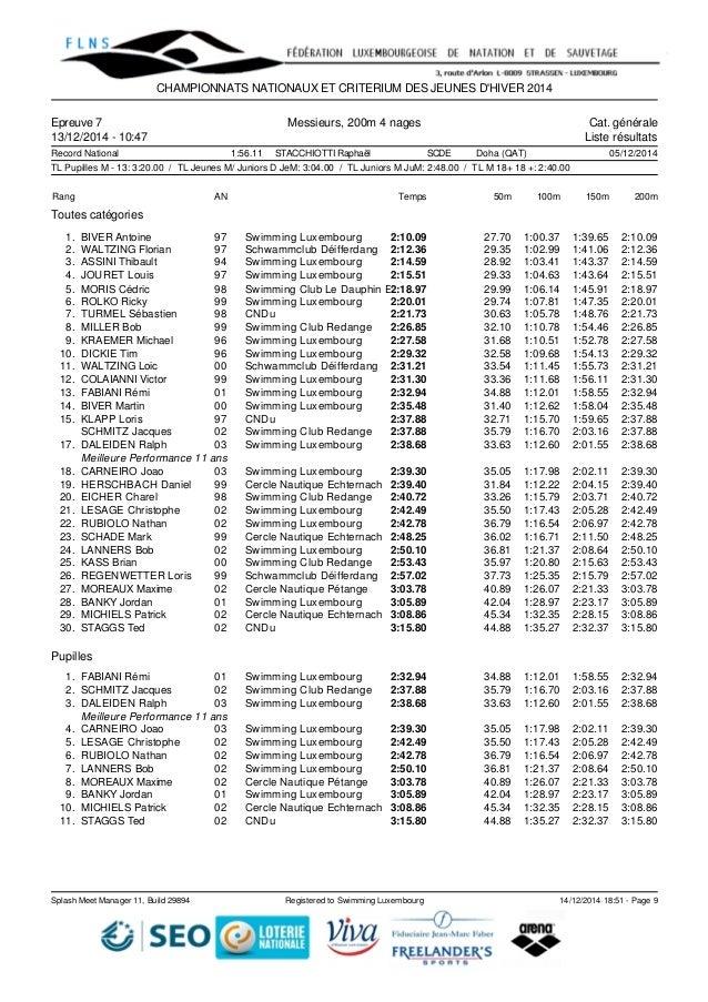 CHAMPIONNATS NATIONAUX ET CRITERIUM DES JEUNES D'HIVER 2014  Epreuve 7 Messieurs, 200m 4 nages Cat. générale  13/12/2014 -...