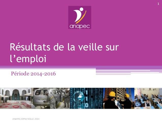 Résultats de la veille sur l'emploi Période 2014-2016 1 ANAPEC/DPM/VEILLE 2014