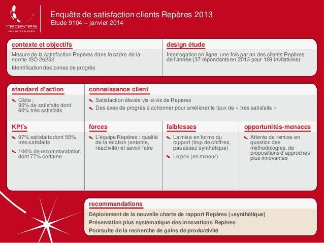 R sultats enqu te de satisfaction clients rep res 2013 - Enquete de satisfaction pret a porter ...