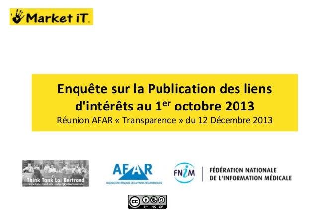 Enquête sur la Publication des liens d'intérêts au 1er octobre 2013 Réunion AFAR « Transparence » du 12 Décembre 2013