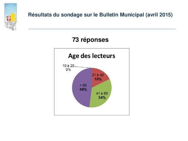 Résultats du sondage sur le Bulletin Municipal (avril 2015) 73 réponses