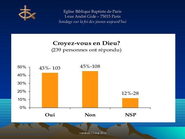 Résultats sondages étudiants 23 mai 2014 Slide 2