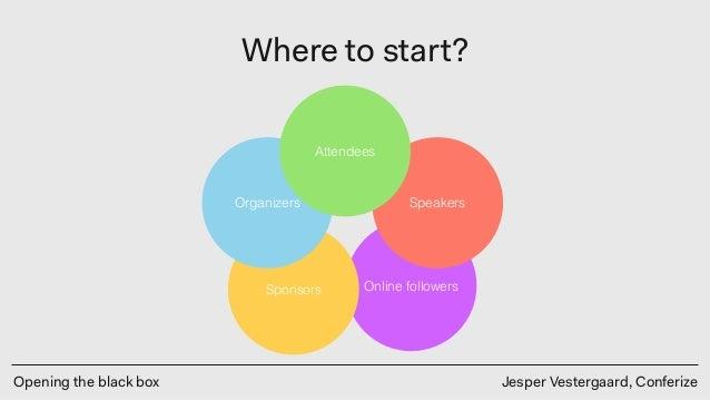 Opening the black box Jesper Vestergaard, Conferize Where to start? Online followersSponsors Organizers Speakers Attendees