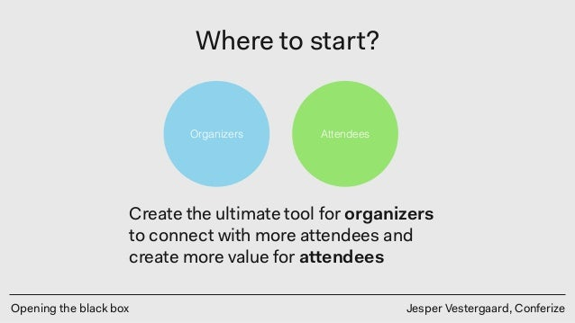 Opening the black box Jesper Vestergaard, Conferize Where to start? Organizers Attendees Create the ultimate tool for orga...