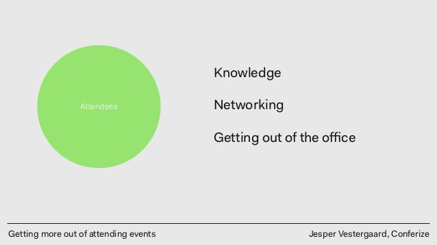 Getting more out of attending events Jesper Vestergaard, Conferize Attendees Knowledge Networking Getting out of the office