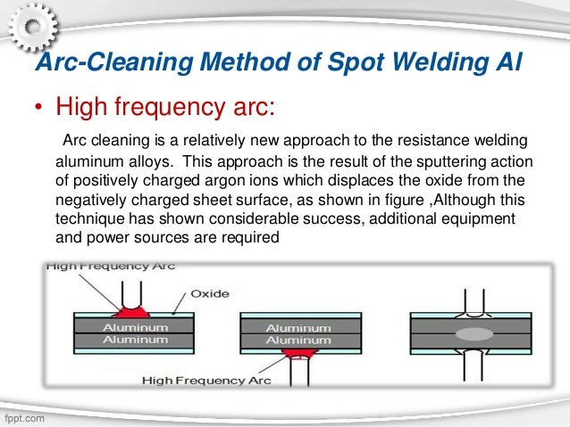 Resistance welding of aluminium and aluminium alloys group 16 typical flows in spot welding joints sciox Gallery