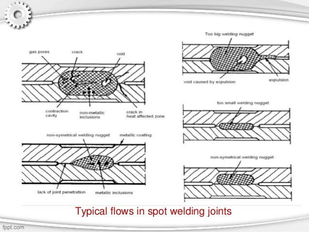 Resistance welding of aluminium and aluminium alloys
