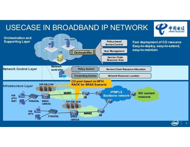 Bringing Cloud Scale Efficiency to Communication Services Providers t…