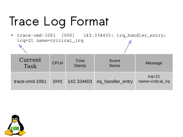 Trace Log Format ● tracecmd1061[000]142.334403:irq_handler_entry: irq=21name=critical_irq Current Task CPU# T...