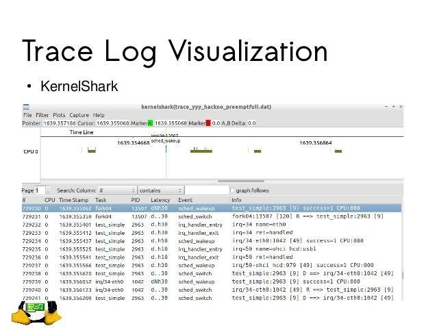 Trace Log Visualization ● KernelShark