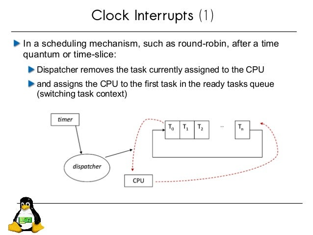 Clock Interrupts (1) In a scheduling mechanism, such as round-robin, after a time quantum or time-slice: Dispatcher remove...
