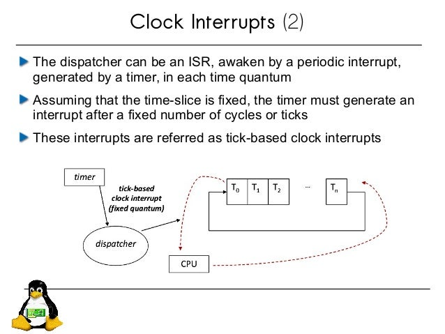 Clock Interrupts (2) The dispatcher can be an ISR, awaken by a periodic interrupt, generated by a timer, in each time quan...