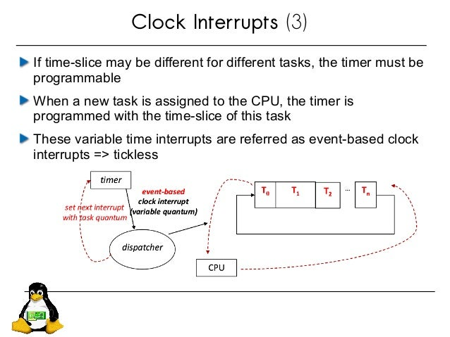 Clock Interrupts (3) If time-slice may be different for different tasks, the timer must be programmable When a new task is...