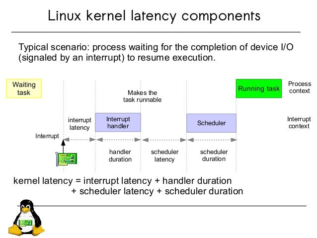 Linux kernel latency components Typical scenario: process waiting for the completion of device I/O (signaled by an interru...