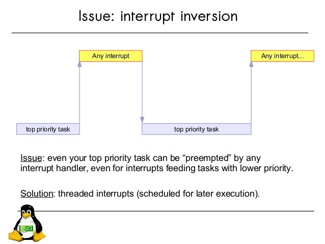 """Issue: interrupt inversion Issue: even your top priority task can be """"preempted"""" by any interrupt handler, even for interr..."""