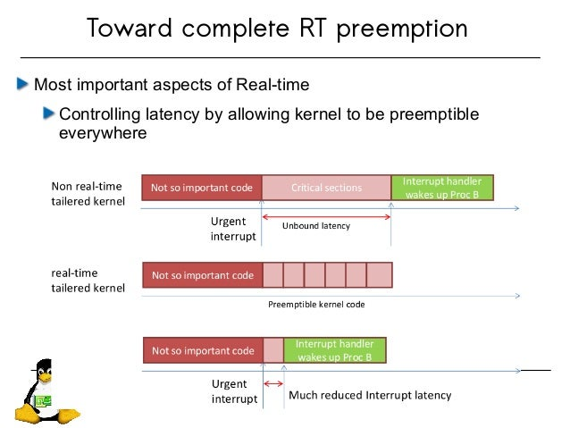 Toward complete RT preemption Most important aspects of Real-time Controlling latency by allowing kernel to be preemptible...