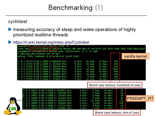 Benchmarking (1) cyclictest measuring accuracy of sleep and wake operations of highly prioritized realtime threads https:/...