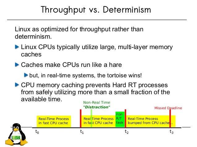 Throughput vs. Determinism Linux as optimized for throughput rather than determinism. Linux CPUs typically utilize large, ...