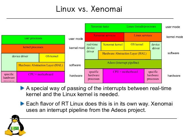 Linux vs. Xenomai A special way of passing of the interrupts between real-time kernel and the Linux kernel is needed. Each...