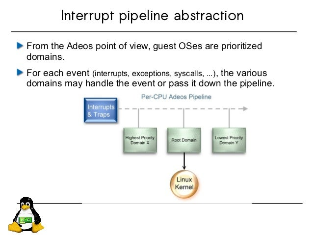 From the Adeos point of view, guest OSes are prioritized domains. For each event (interrupts, exceptions, syscalls, ...), ...