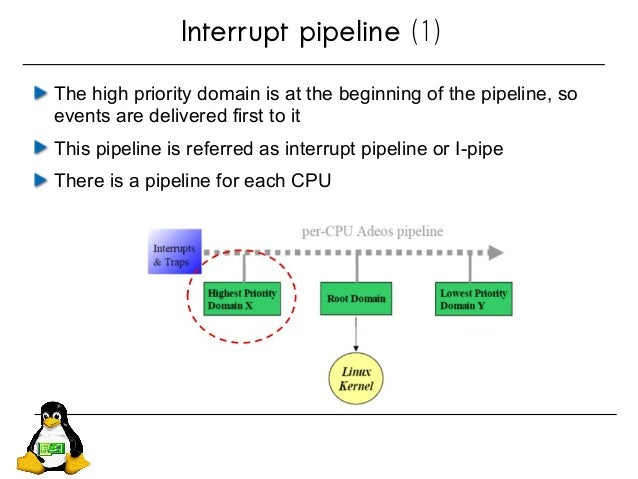 The high priority domain is at the beginning of the pipeline, so events are delivered first to it This pipeline is referre...