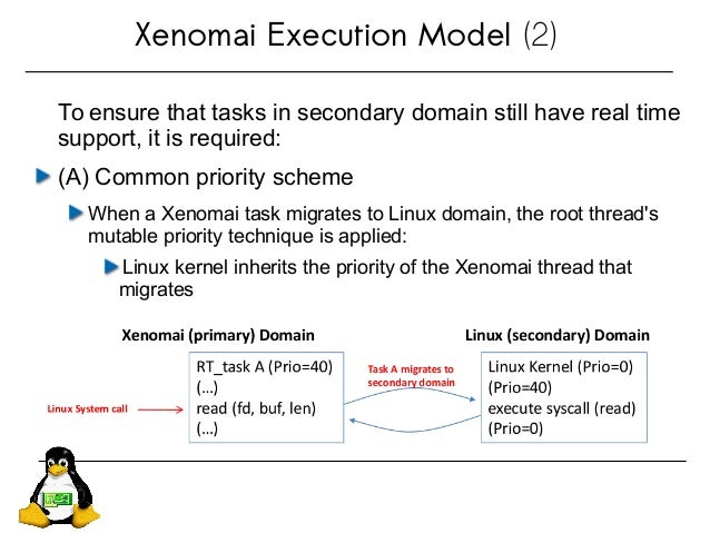 Xenomai Execution Model (2) To ensure that tasks in secondary domain still have real time support, it is required: (A) Com...