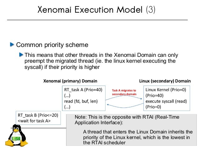 Xenomai Execution Model (3) Common priority scheme This means that other threads in the Xenomai Domain can only preempt th...